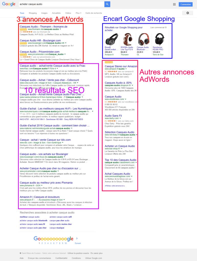 Page de résultats Google actuelle