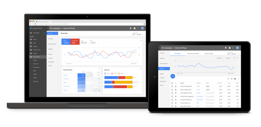 La nouvelle interface responsive Adwords disponible fin 2017