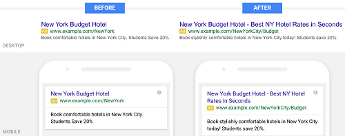 Les expanded text ads ou ETA de Adwords