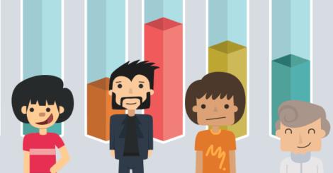 Ciblage démographique AdWords : Petite mise à jour aux grandes conséquences