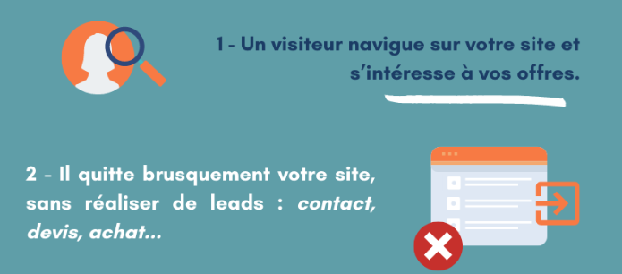comment fonctionne le retargeting