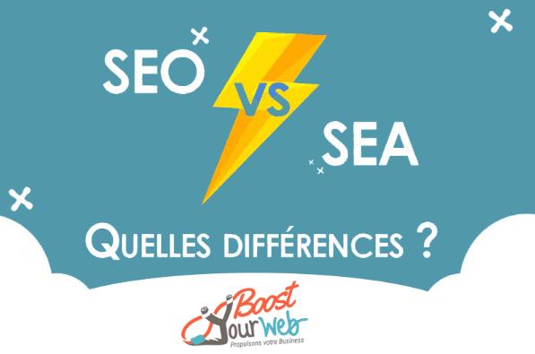 SEO vs SEA - Boost Your Web