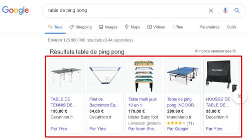différents type de publicité google ads