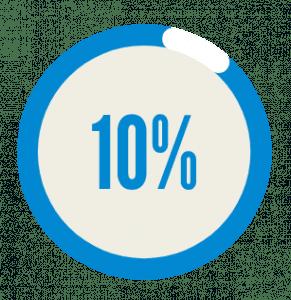 calculer taux engagement linkedin