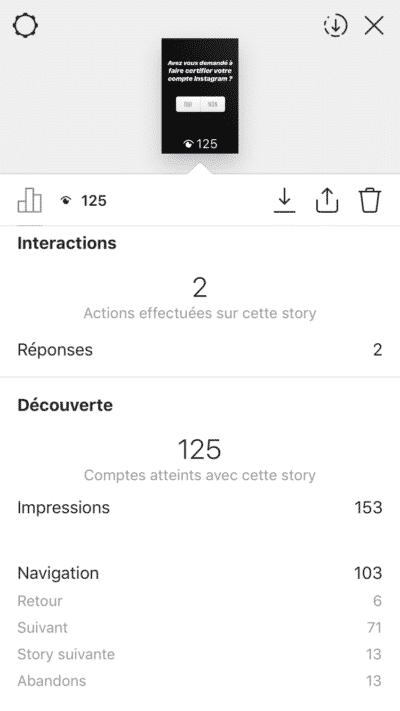 statistique Instagram Story