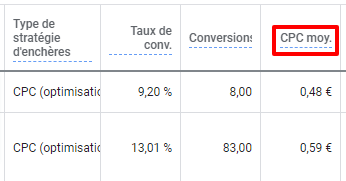 google ads annonce responsive